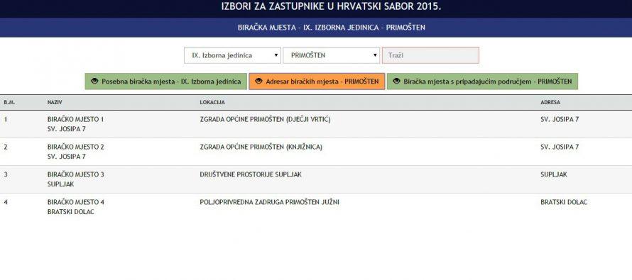 IZBORI 2015. – Adresar biračkih mjesta u Primoštenu