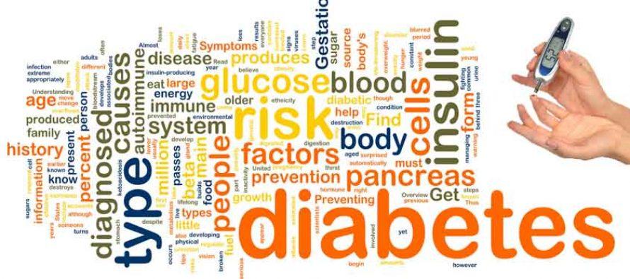 14. studeni –  svjetski dan šećerne bolesti