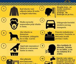 UPUTE HZJZ: Detaljno objašnjeni postupci kako se ponašati ako morate izaći iz sigurnosti doma