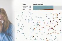 SHVATIMO OVAJ VIRUS OZBILJNO: Pogledajte animacijsku simulaciju prijenosa virusa kada se ne pridržavamo uputa u odnosu kada smo disciplinirani